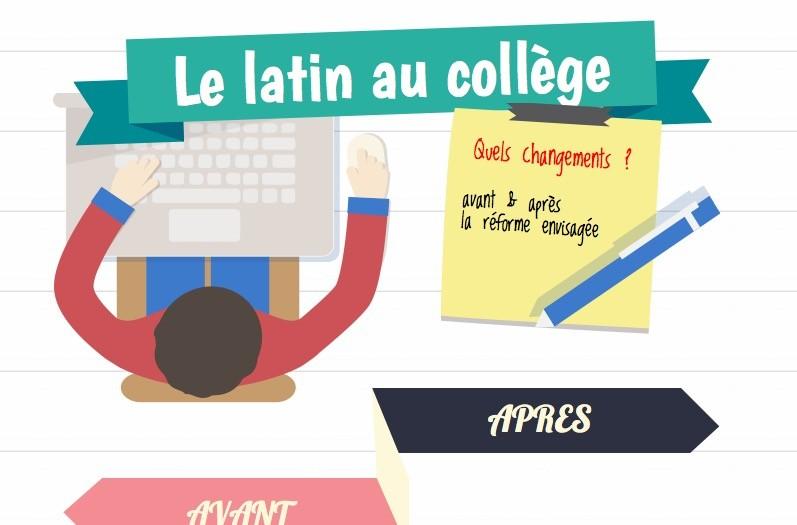 le latin au college