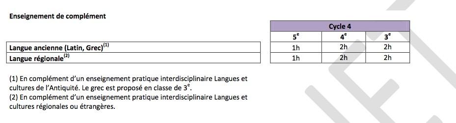 Fiche 3 (v2) / Projet de grille horaire / Page 2 (capture)