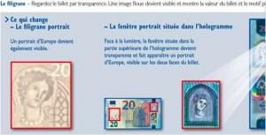 La princesse Europe, en filigrane et en hologramme sur les nouveaux billets de 20€