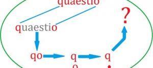 Le point d'interrogation : abrévation d'un mot latin ?