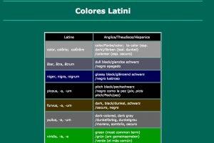 Colores Latini : une présentation visuelle du vocabulaire latin des couleurs