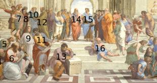 Liste des scientifiques de l´Antiquité gréco-romaine classés par discipline