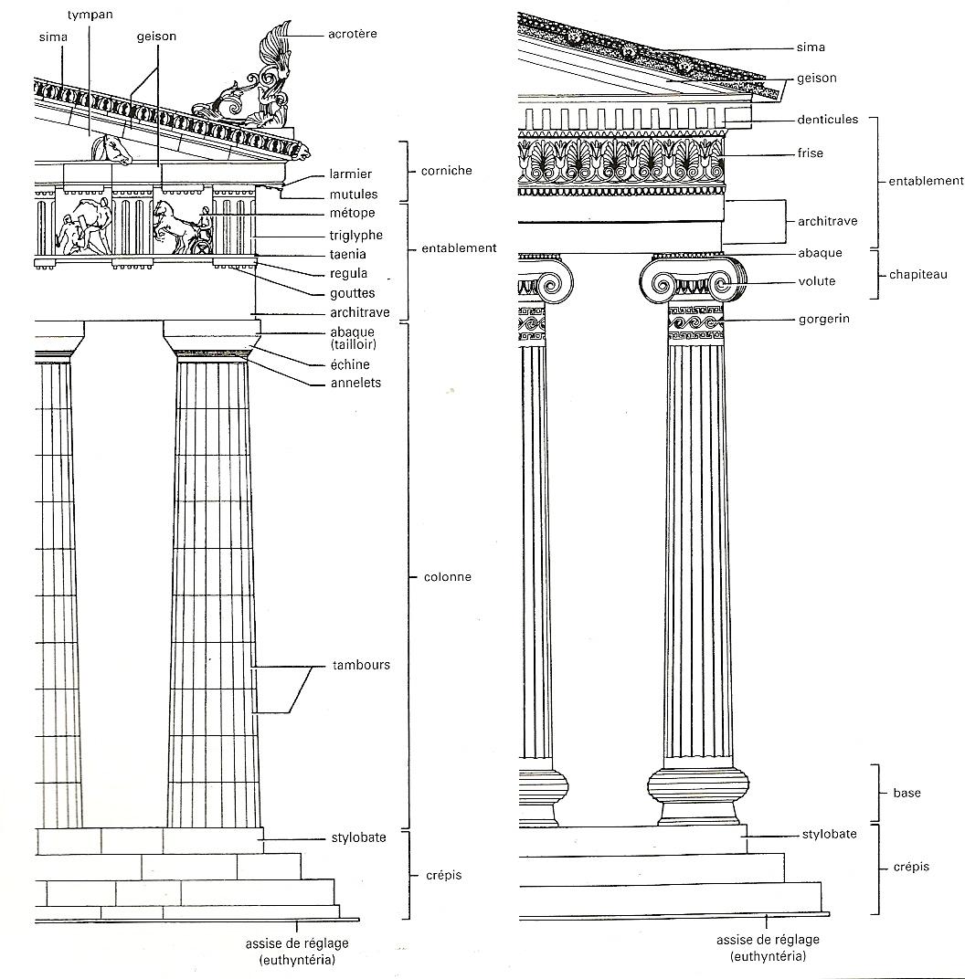 Architecture Antique Arr Te Ton Char
