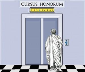 Structure et organisation de la société romaine : le cursus honorum