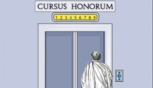 Fiche synthétique : le Cursus Honorum