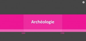 On va faire Cours #4 - Les Archéologues [Les Clichés de l'Histoire au Cinéma]