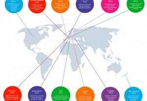 Combien d'élèves étudient les langues anciennes dans le monde ? Réponse de l'université de Leipzig !