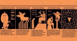 Le Parisien / Une tragédie grecque en 5 actes