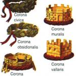 Distinctions militaires dans la Rome antique : les couronnes