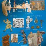 Panorama de l'histoire des arts et de la musique : le monde gréco-romain (posters)