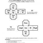 ALEAE IACTAE ESTOTE!, un jeu de dés à fabriquer pour réviser la conjugaison.