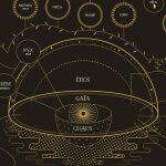 La naissance des dieux selon Hésiode (affiche)