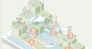 You Go Culture : le très beau guide de voyage 2.0 en Grèce mis en ligne par l'Université d'Athènes