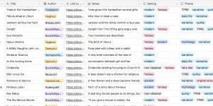 Latin Teacher Toolbox Database : une riche liste de ressources
