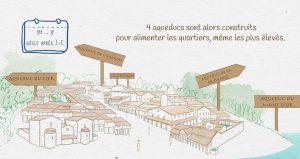 Lugdunum : de la source a la cité, le remarquable parcours de l'eau