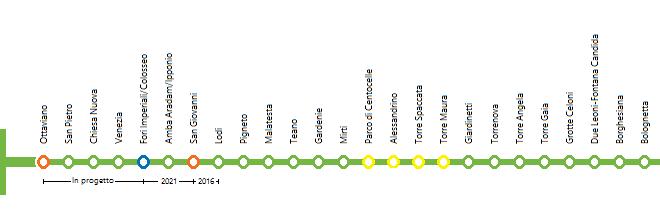 France 24 / La construction d'une nouvelle ligne de métro à Rome, une véritable aubaine pour les archéologues