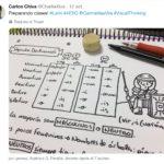 De jolies infographies de Carlos Chiva pour apprendre le latin