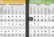 L'évolution de l'alphabet